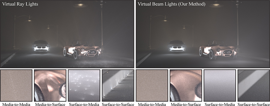 & Progressive Virtual Beam Lights azcodes.com