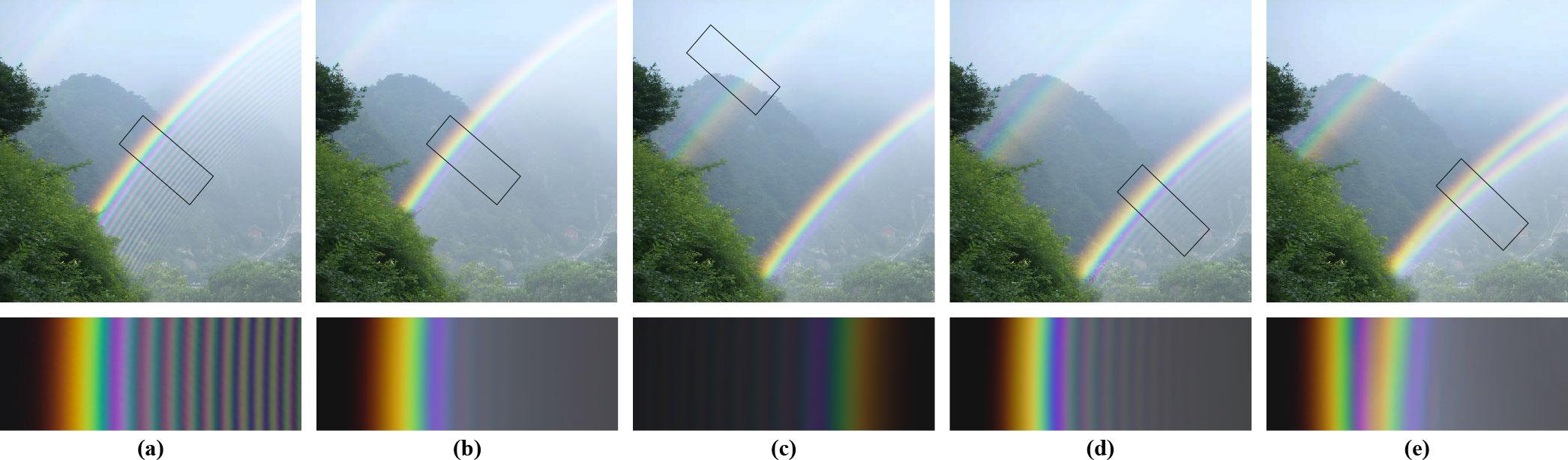 physically based simulation of rainbows